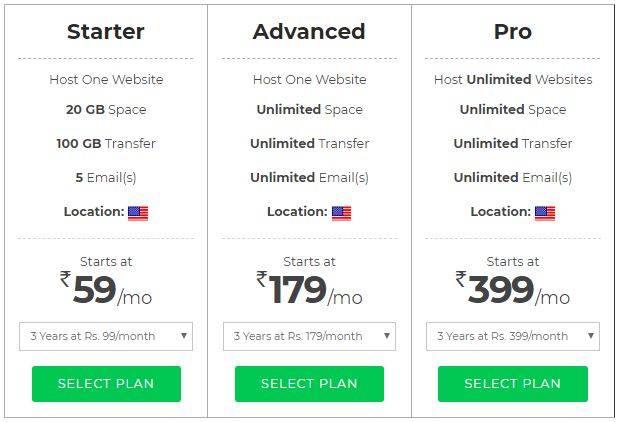 linux hosting Price
