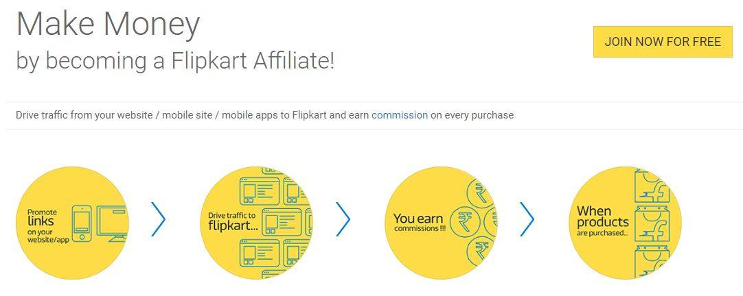 Flipkart Affiliate Program: Drive traffic and earn commission from anywhere